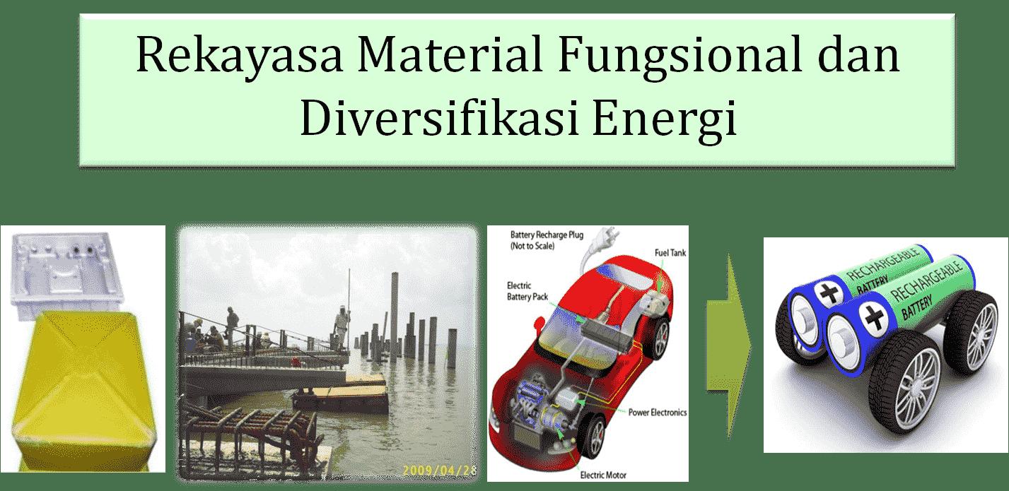 Litbangyasa Rekayasa Material Fungsional dan Divertifikasi