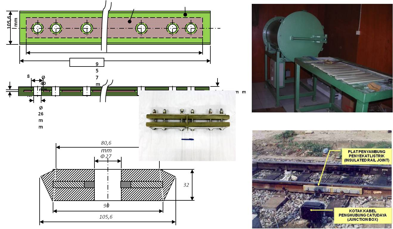 Rekayasa Material Fungsional - Insulated Rail Joint (IRJ)